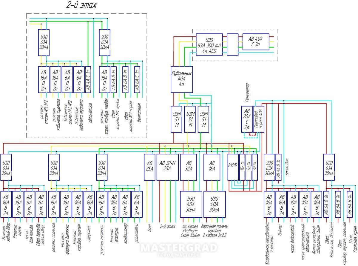 Схема распределительного щита частного дома на 380 фото 27