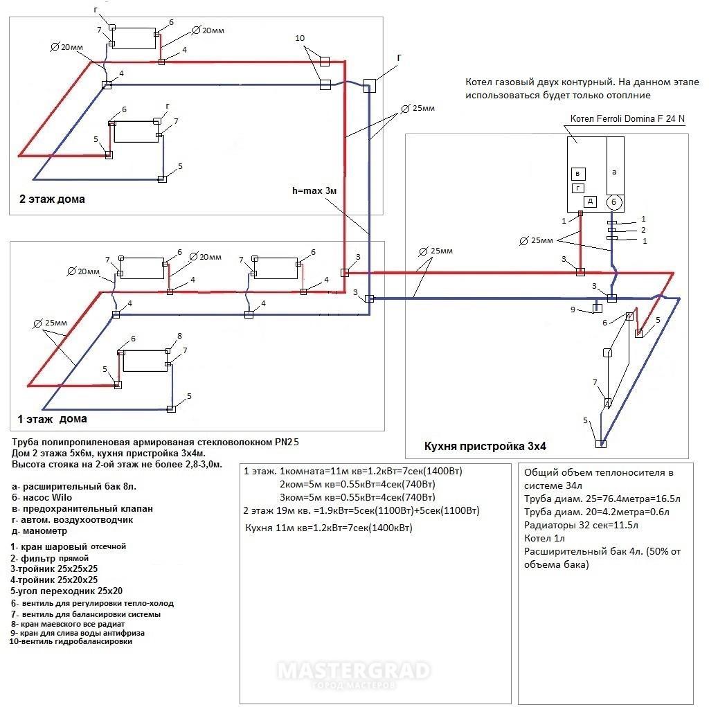 Расчет система отопления 2-х этажного частного дома своими руками 66
