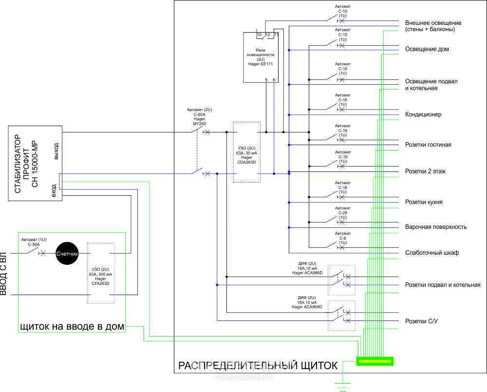 схема подключения 100 вольтового счетчика с двумя тт