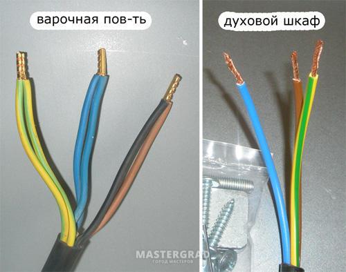 раскрывает особенности какой кабель нужен для подключения варочной панели реву