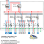 Разводка трехфазной электропроводки в частном доме своими руками 72