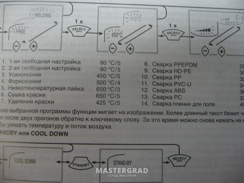 Инструкция и та пропитана