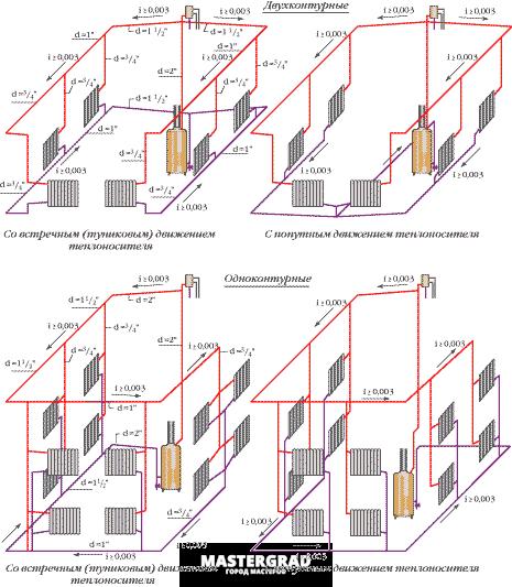 Эта схема внизу на 3Д эскизе.