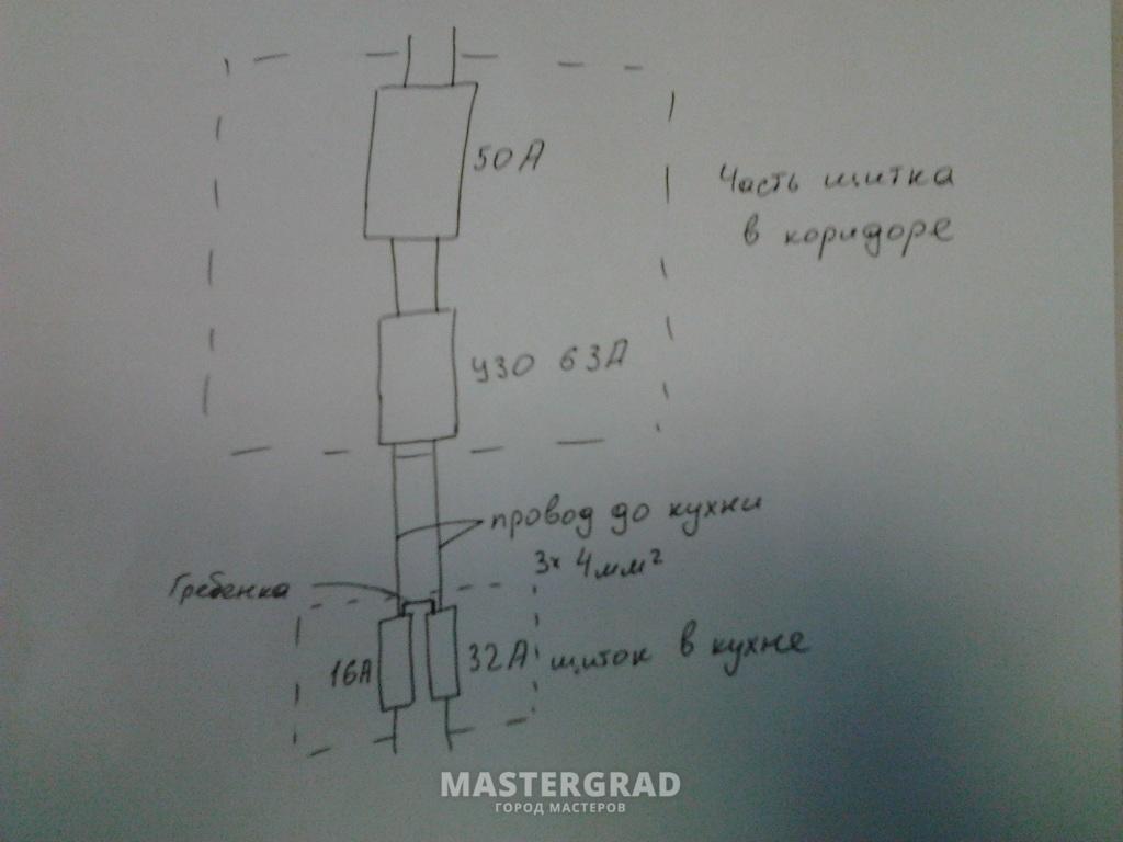 ввгнг 4х1.5 конкорд