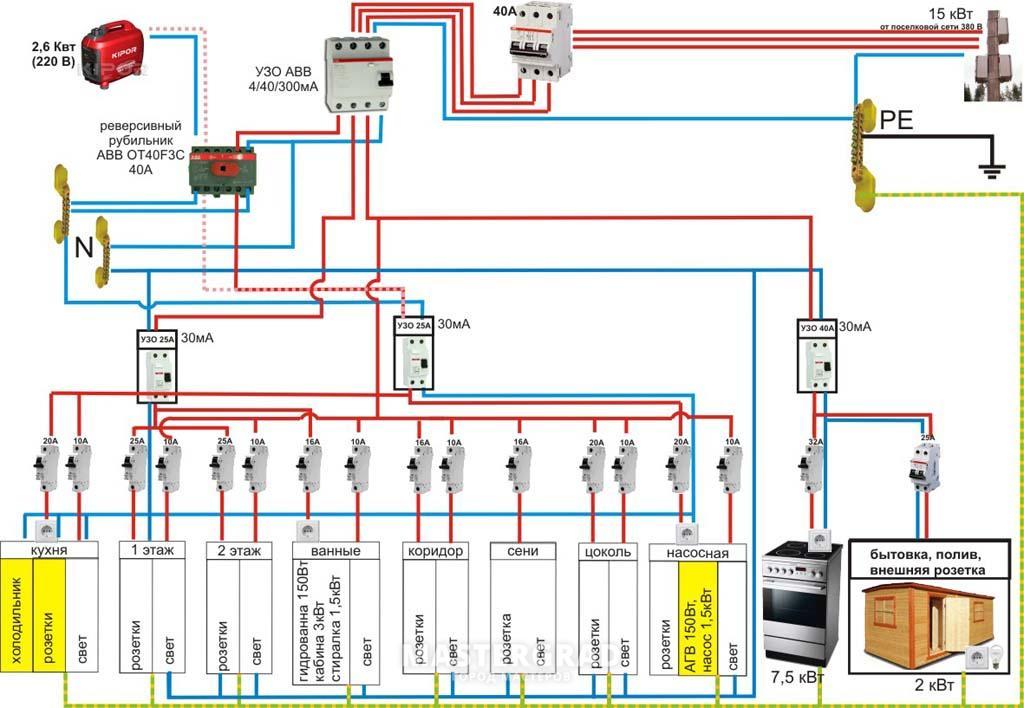 Схема разводка электропроводки в частном доКак сшить