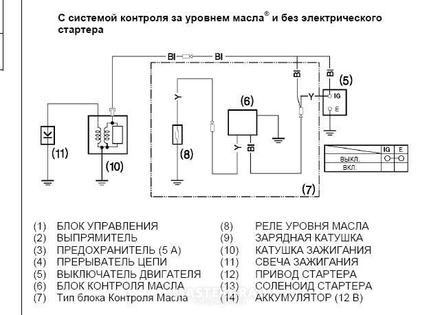 Вот схема электрооборудования