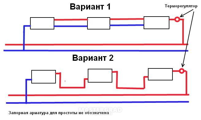 подключение радиаторов)