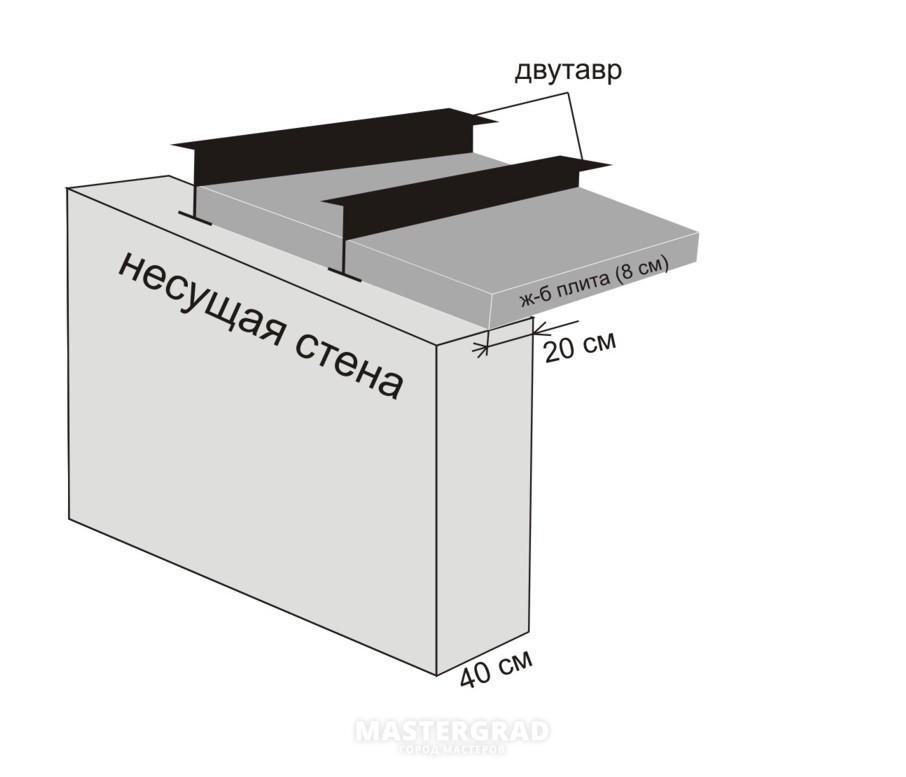 Двутавр в бетоне ремкомплект бетона