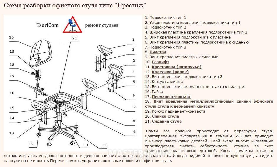 газлифт офисного стула или