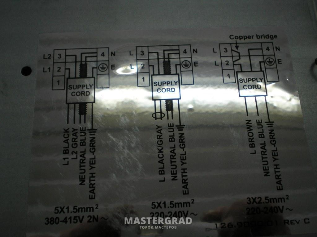 кабель кппгнг а ра 14х1.5