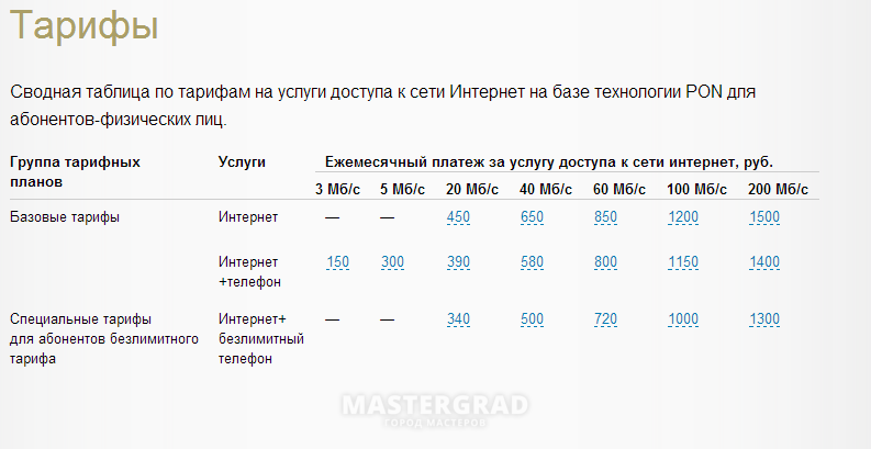 тарифы http://mgts.ru/gpon