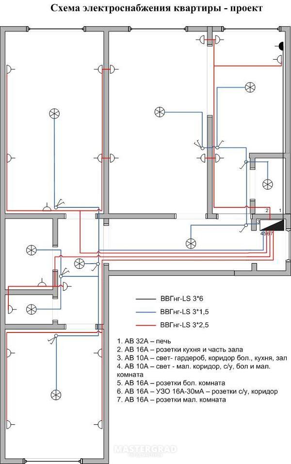 50А Схема этажного щитка