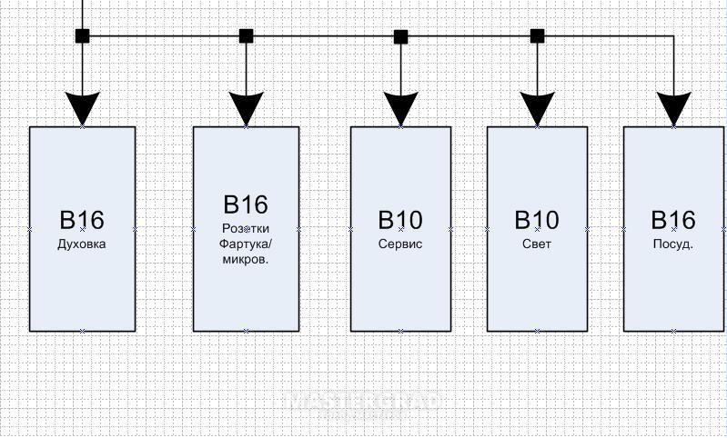 Так, вот блок-схема в Visio: .