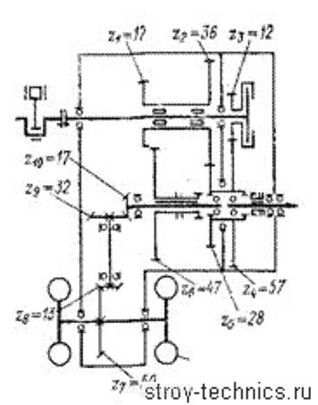 М-3: Кинематическая схема