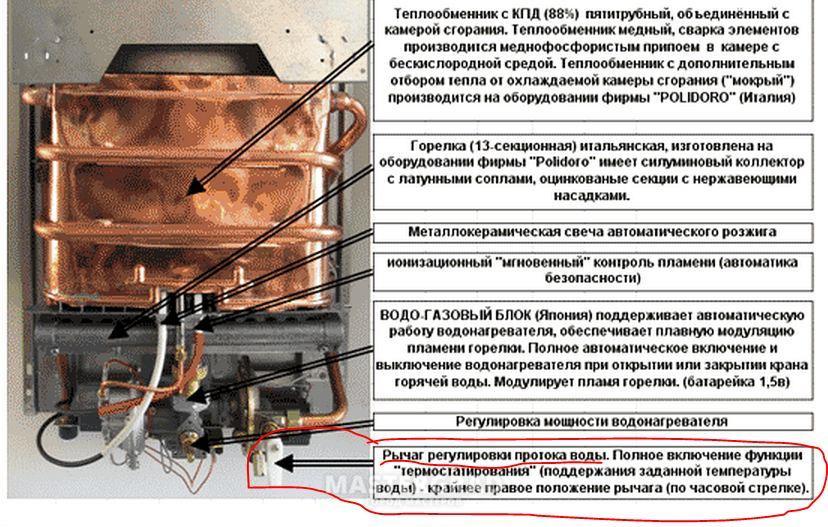 Руководство По Ремонту Газовой Колонки Нева