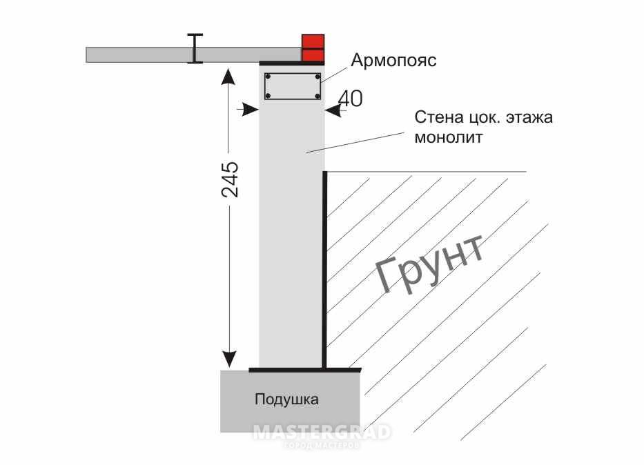 Двутавр в бетоне дом из керамзитобетона или из газобетона