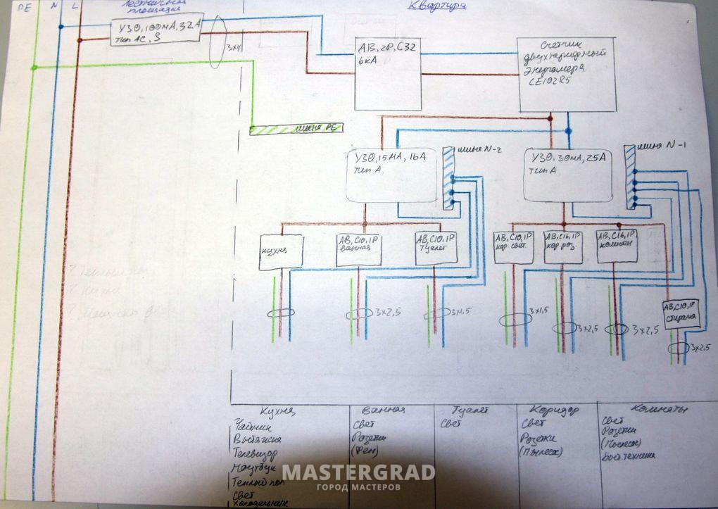 примерную схему проводки с
