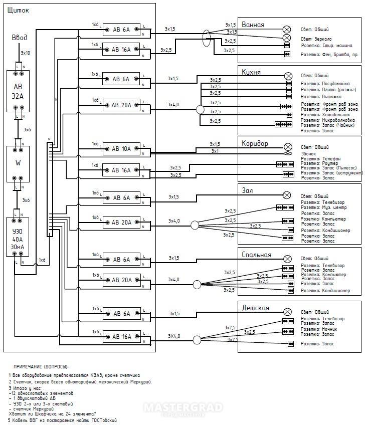 электропроводки в 3-х
