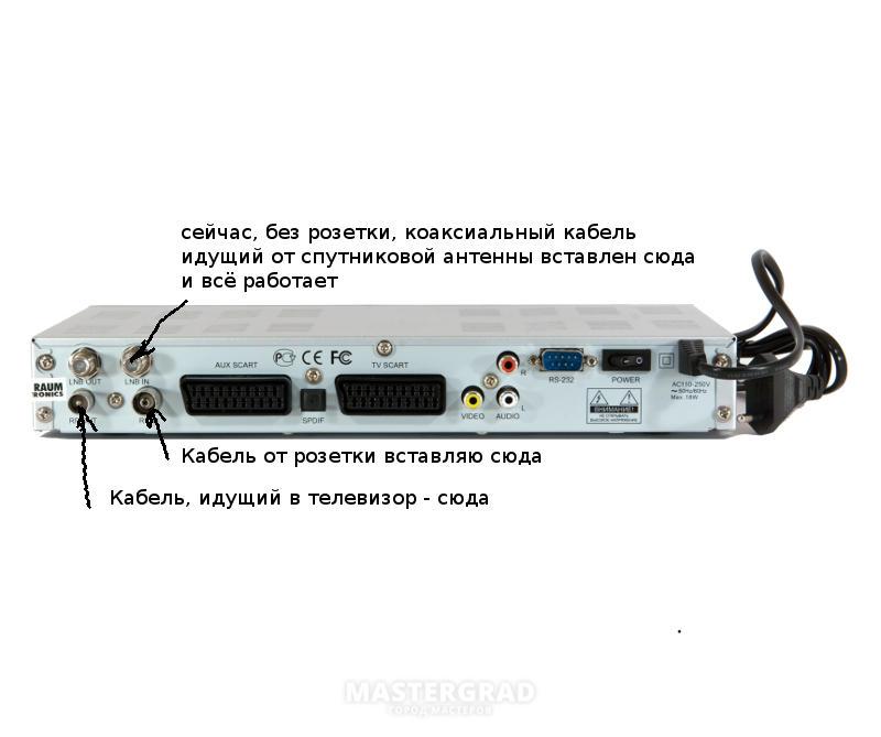 Спутниковая антенна триколор