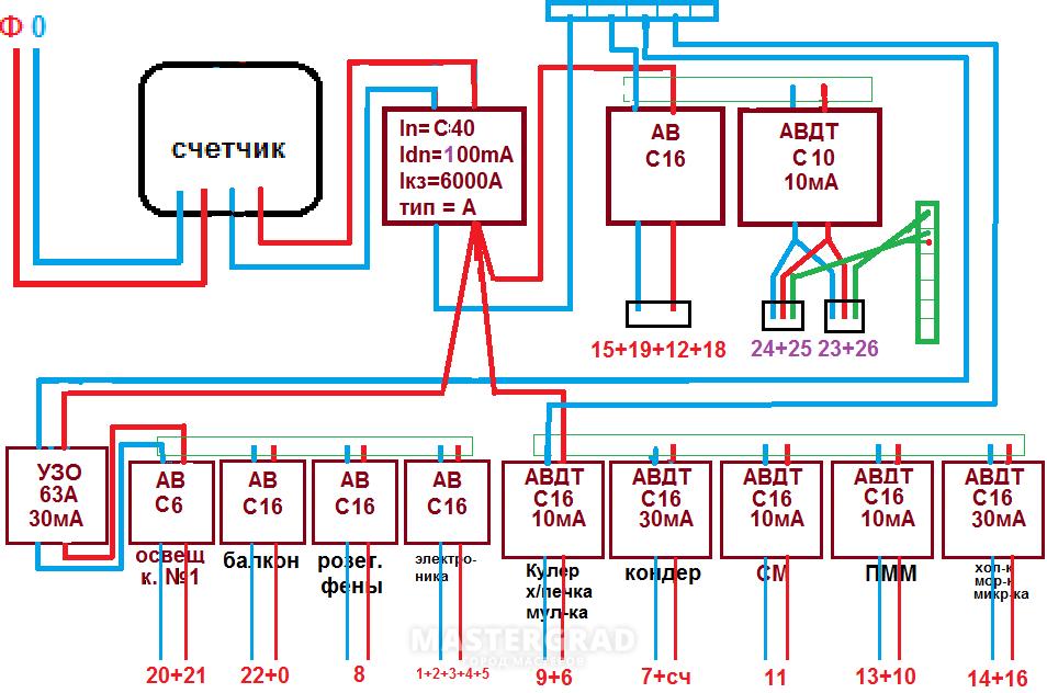 Схема квартирного будущего