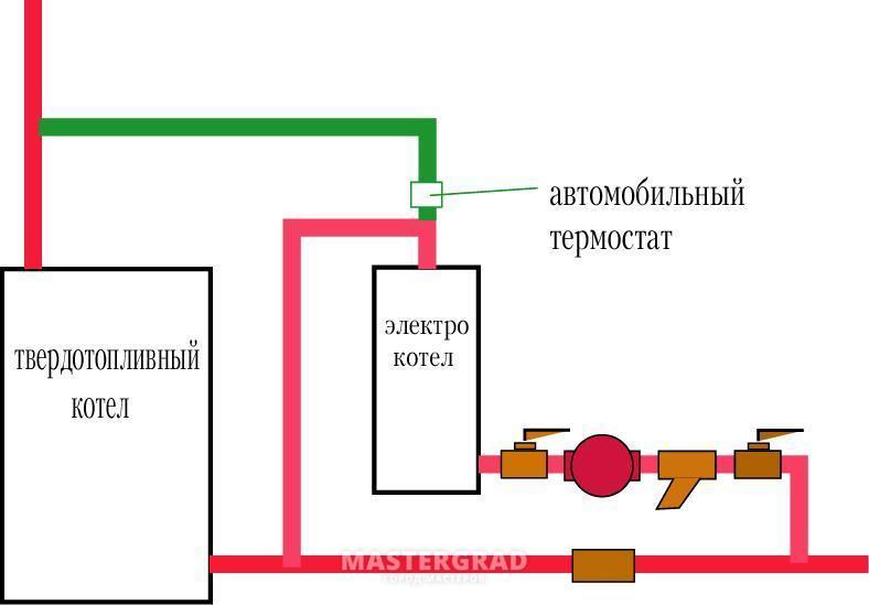 клапан лепесткового типа с