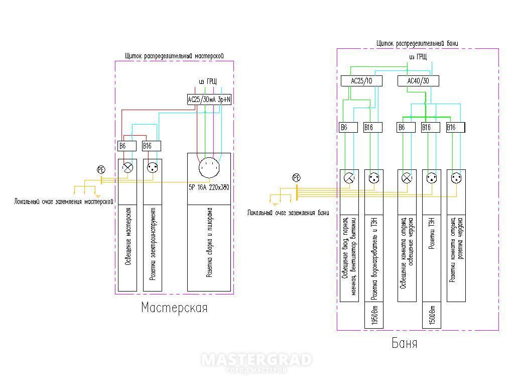 Изображение 3 из 4 из Схема электроснабжения дачи.