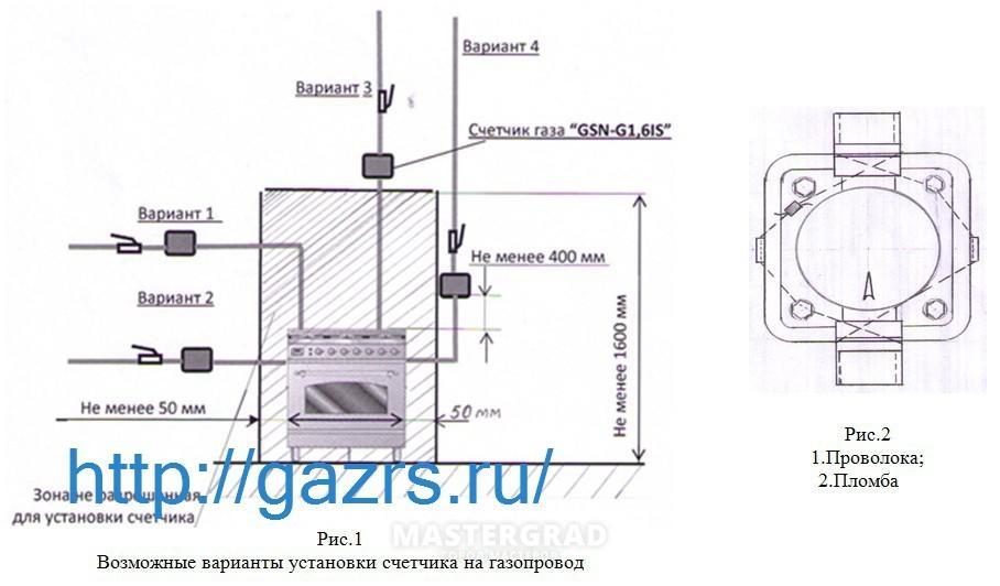 газового счетчика