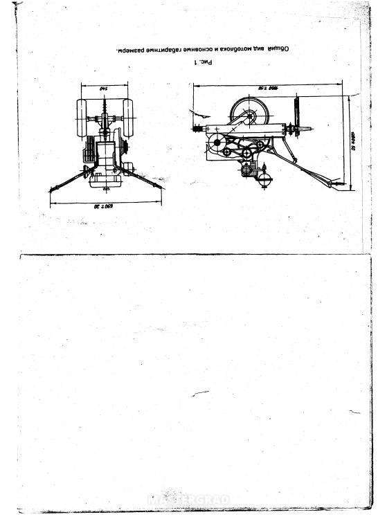 Инструкция по эксплуатации мотоблока