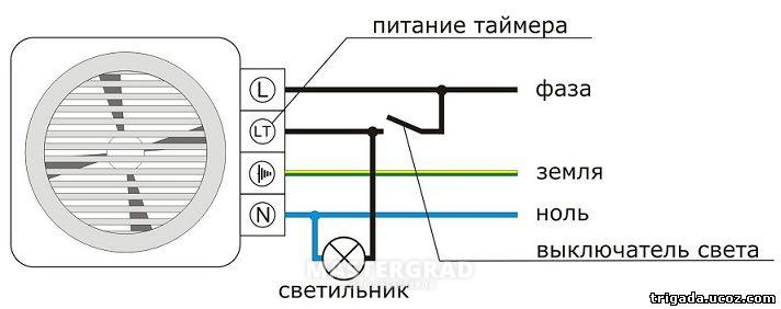 живут: - подсветка зеркала