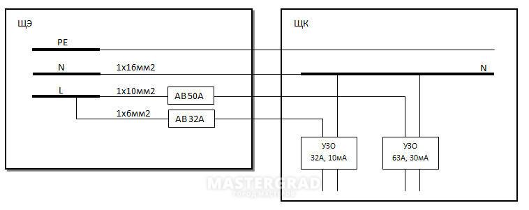 Схема ввода линий в квартиру две линии из щэ в щк покритикуйте