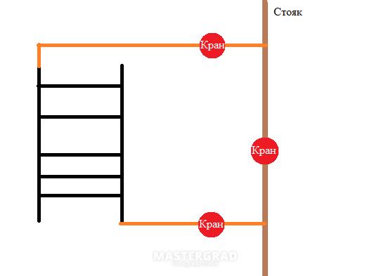 Как правильно подключить