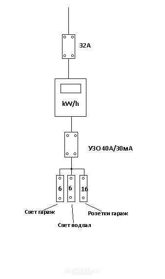 ли трансформаторы 220/36