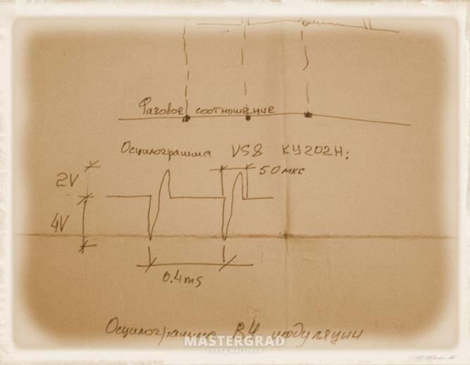 Осциллограмма на тиристоре VS8