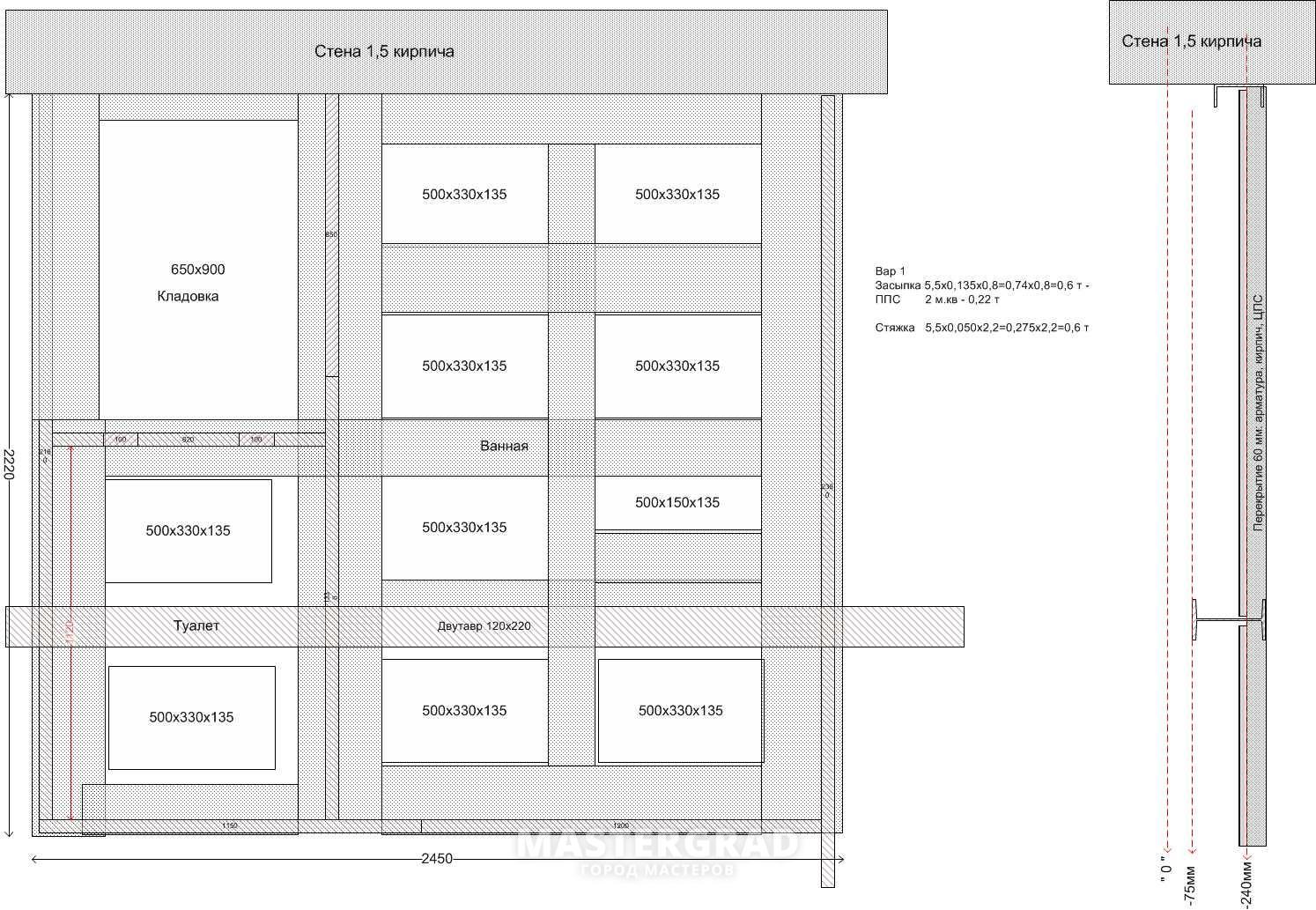 Керамзитобетон d600 стоимость бетонной смеси