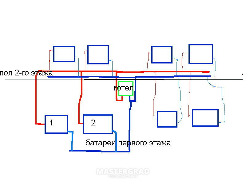Покритикуйте схему отопления