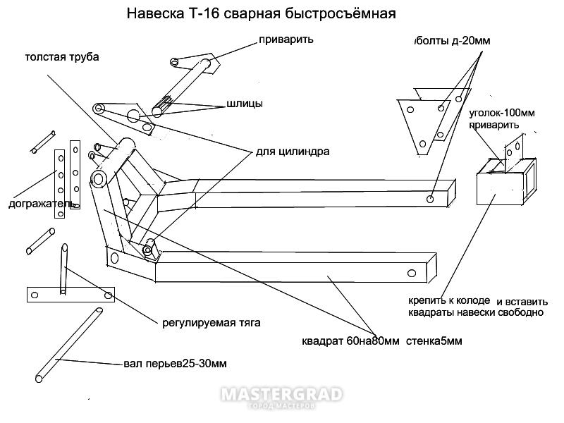 Схема навески Т-16