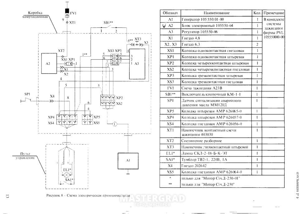 схеме модуля зажигания