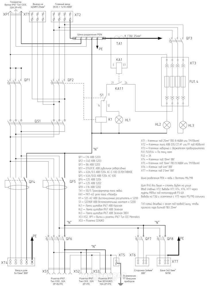 Схема в PDF - Схема JPEG