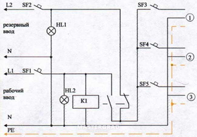 SF1-SF5 – автоматический
