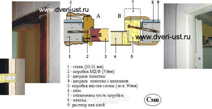 Унитаз в частном доУстановка металлической двери в