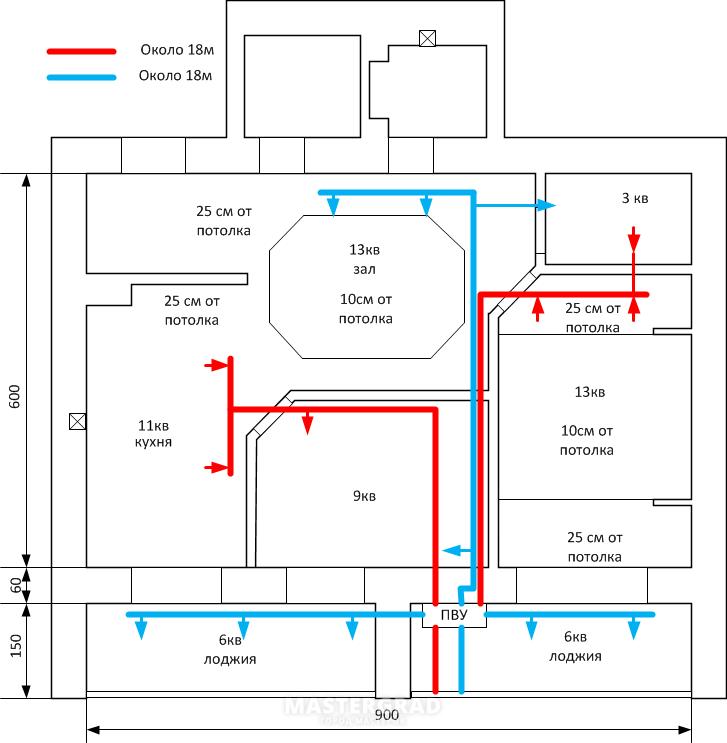 канальные вентиляторы в