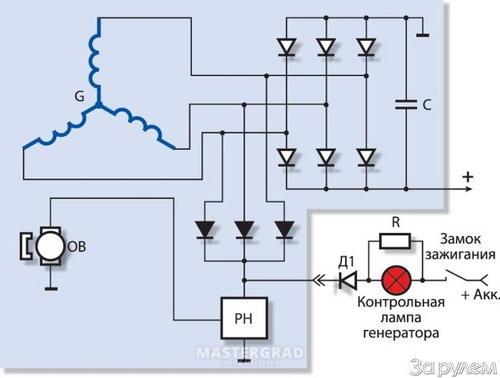 ротора; 9 — конденсатор