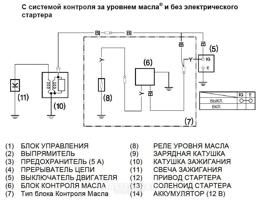 эл схема мотоблок диз 6 л с